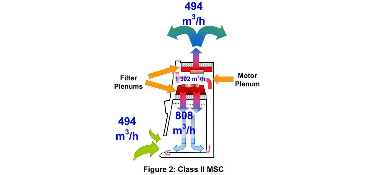 image-2-thermo-scientific-lab-news-msc-article